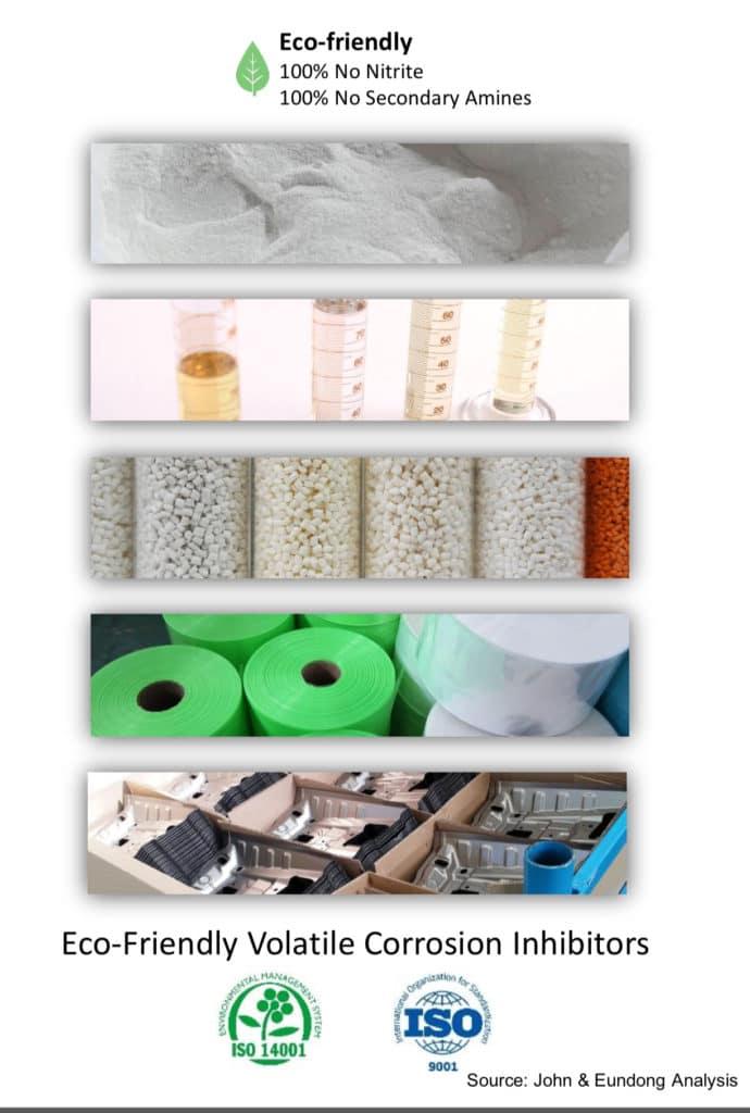 GREENVCi VCI Anti-Rust Products