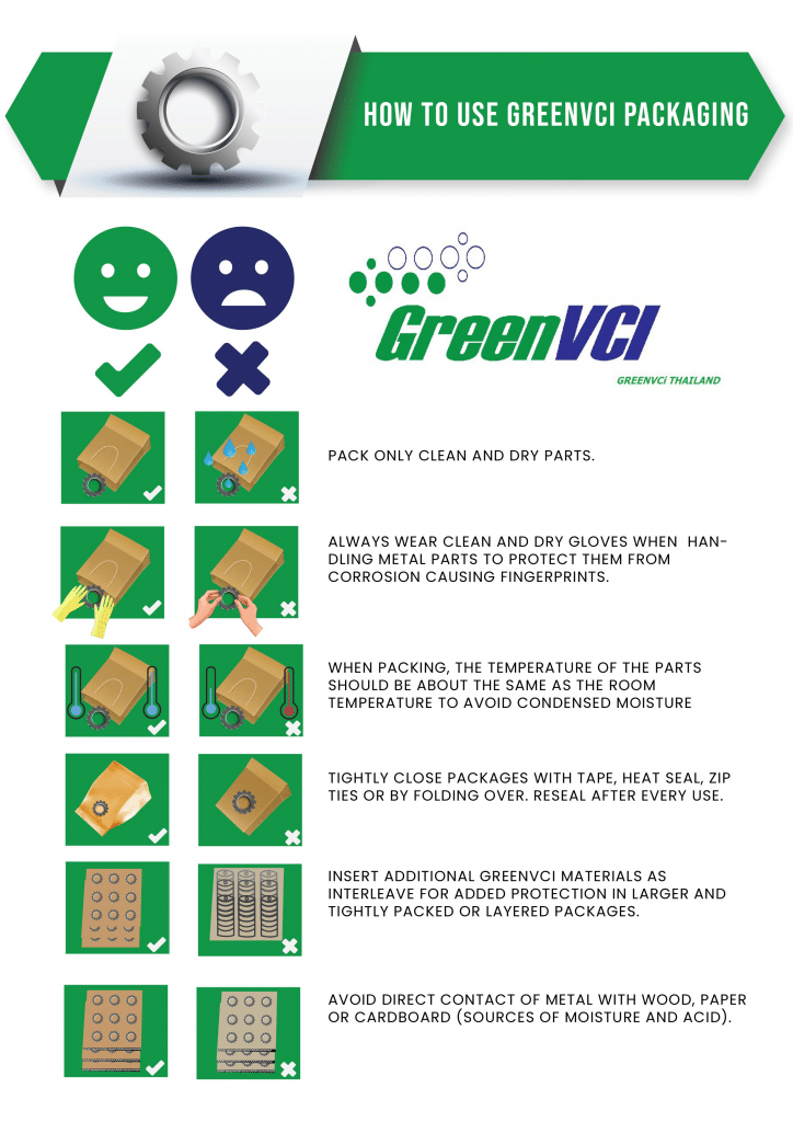 GreenVCi Packing How To Infographic
