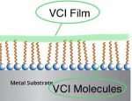 VCI กับ เหล็กกล้าไร้สนิม